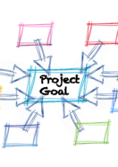 """""""Accidental"""" Project Manager Series – Part 2: What's in YOUR Project?"""